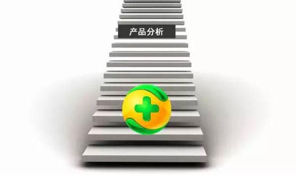360安全卫士推广技巧:熟悉软件、用心交流,达到推广双赢
